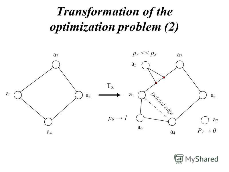 Transformation of the optimization problem (2)