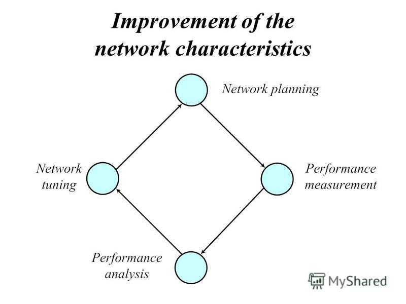 Improvement of the network characteristics