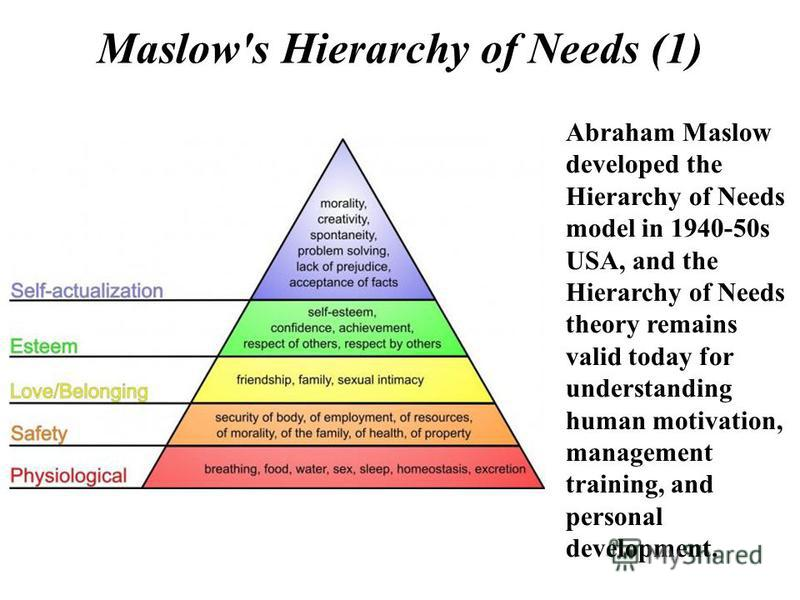 Maslow's Hierarchy of Needs (1) Abraham Maslow developed the Hierarchy of Needs model in 1940-50s USA, and the Hierarchy of Needs theory remains valid today for understanding human motivation, management training, and personal development.