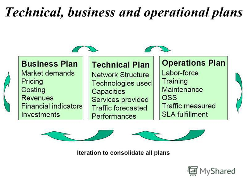 Technical, business and operational plans