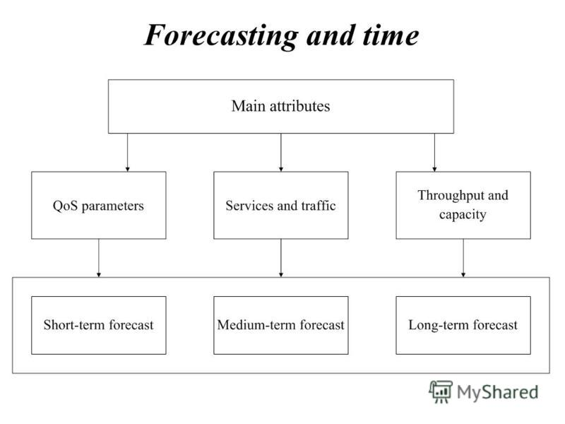 Forecasting and time