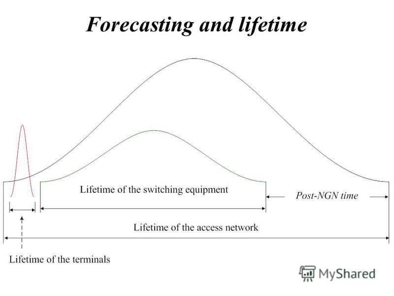 Forecasting and lifetime