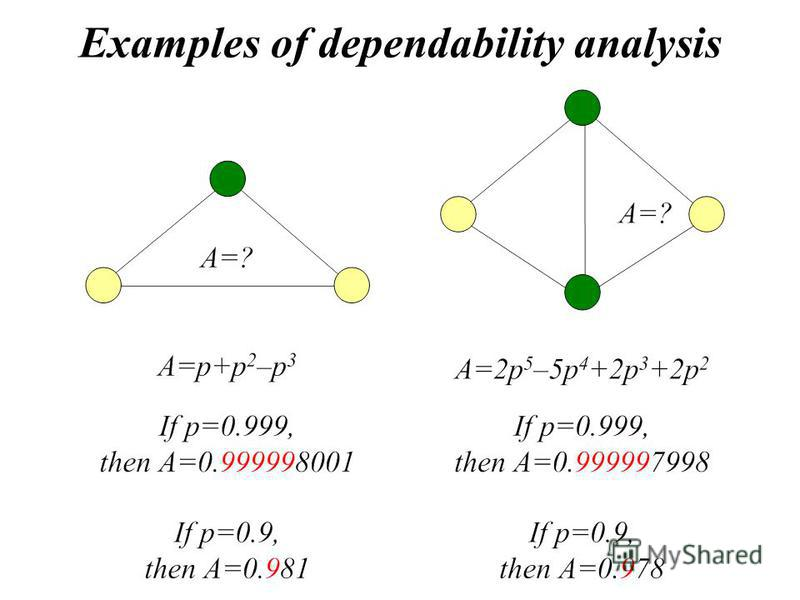 Examples of dependability analysis