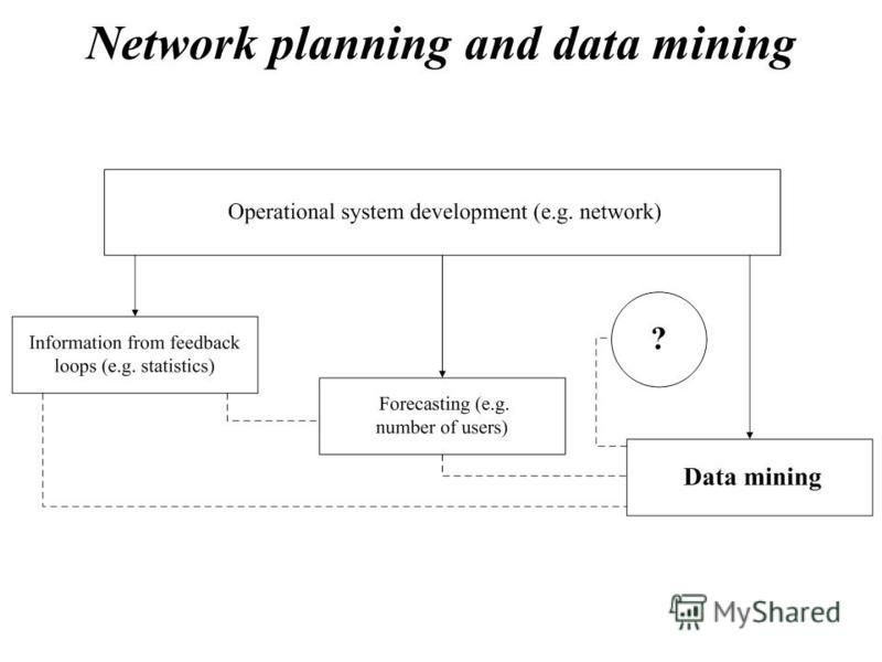 Network planning and data mining