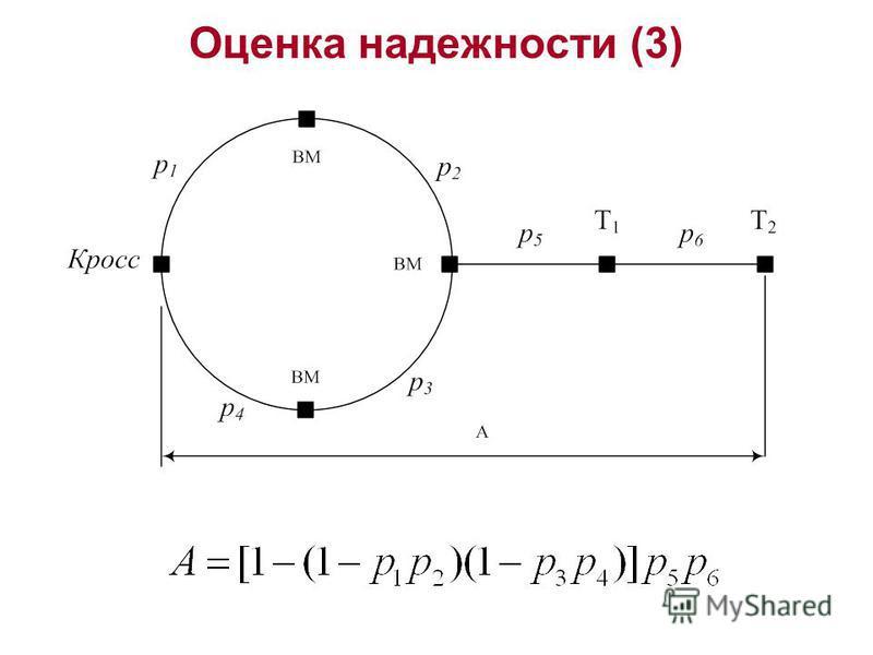 Оценка надежности (3)