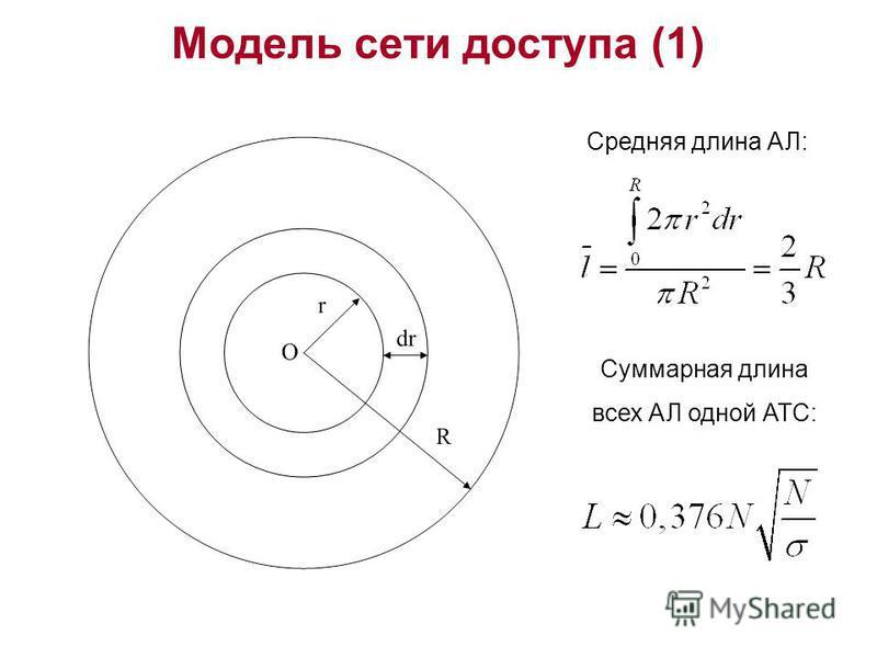 Модель сети доступа (1) Средняя длина АЛ: Суммарная длина всех АЛ одной АТС: