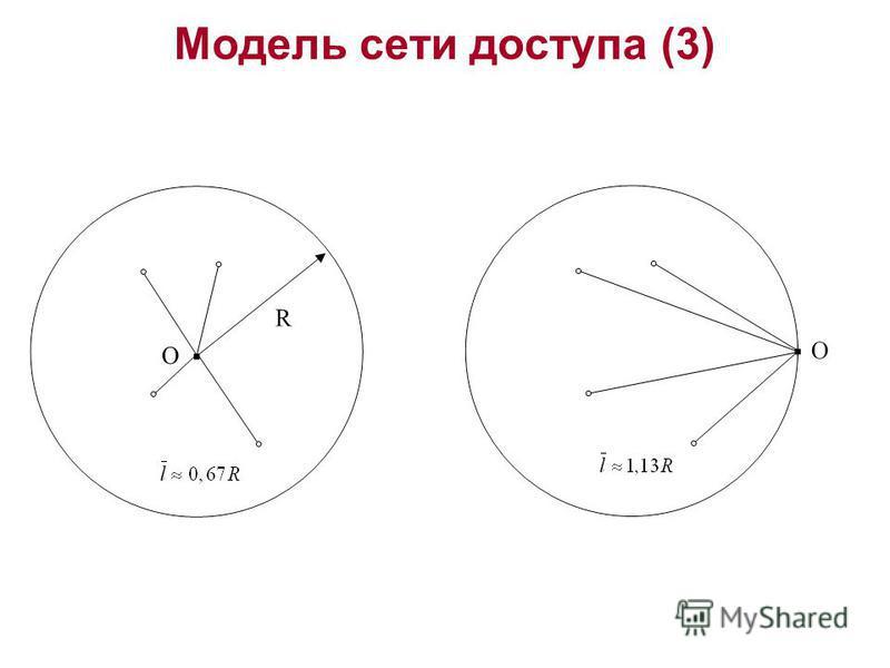 Модель сети доступа (3)