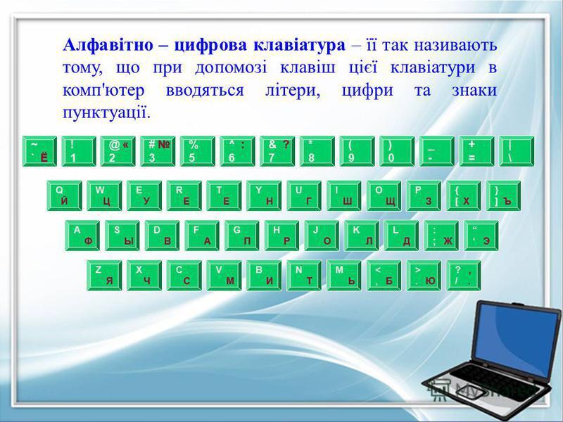функціональні клавіші алфавітно - цифрові клавіші керуючі клавіші клавіші керування курсором цифрові клавіші клавіші редагування