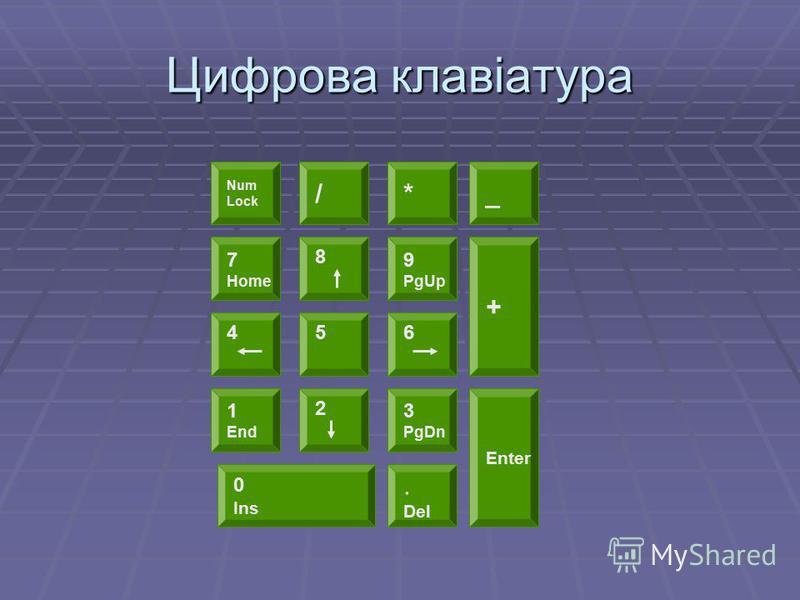 Функціональні клавіші використовуються для виконання спеціальних завдань та задач. Вони позначаються як F1, F2, F3 і так далі до F12. Функціональність цих клавіш відмінна в залежності від програм. Зазвичай ці клавіші використовуються як «гарячі» або