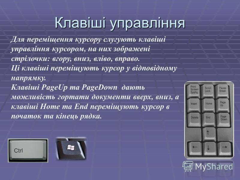 Цифрова клавіатура Num Lock /* 5 8 6 9 PgUp 4 7 Home 2 1 End 3 PgDn 0 Ins. Del _ + Enter