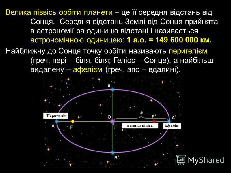 Велика піввісь орбіти планети – це її середня відстань від Сонця. Середня відстань Землі від Сонця прийнята в астрономії за одиницю відстані і називається астрономічною одиницею: 1 а.о. = 149 600 000 км. Найближчу до Сонця точку орбіти називають пери