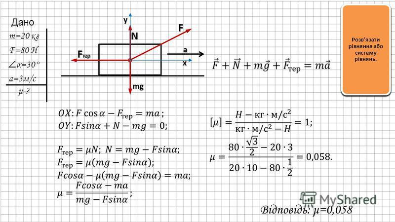 Прочитати умову задачі. Зробити схематичний малюнок. Показати всі сили, прийнявши тіло за матеріальну точку. Записати у векторній формі рівняння другого закону Ньютона для кожного з тіл. Виберіть систему координат. Спроектувати на координатні осі сил