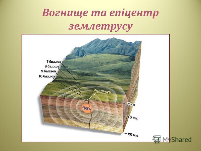 Вогнище та епіцентр землетрусу