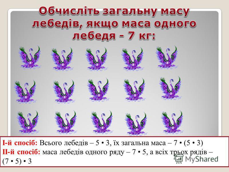І-й спосіб: Всього лебедів – 5 3, їх загальна маса – 7 (5 3) ІІ-й спосіб: маса лебедів одного ряду – 7 5, а всіх трьох рядів – (7 5) 3
