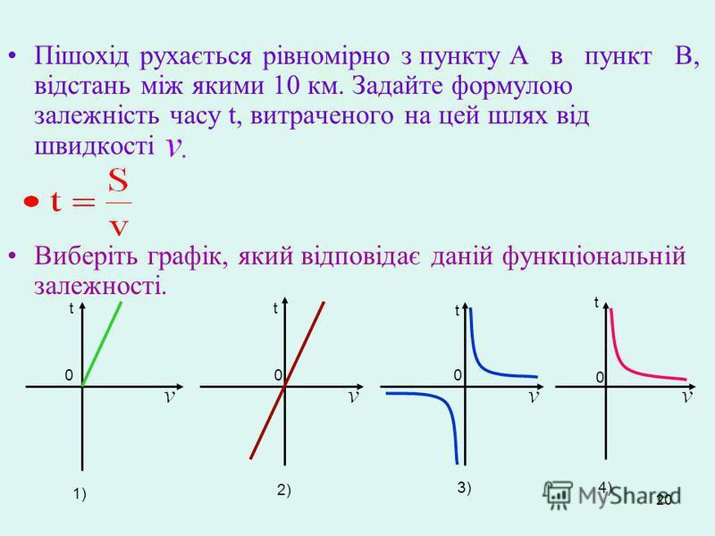 20 Пішохід рухається рівномірно з пункту А в пункт В, відстань між якими 10 км. Задайте формулою залежність часу t, витраченого на цей шлях від швидкості Виберіть графік, який відповідає даній функціональній залежності. t t t t 00 0 0 1) 2) 3)4)