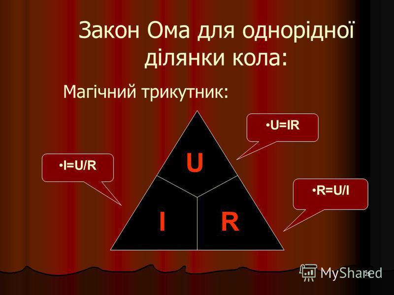 25 Закон Ома для однорідної ділянки кола: Магічний трикутник: I U R I=U/R R=U/I U=IR