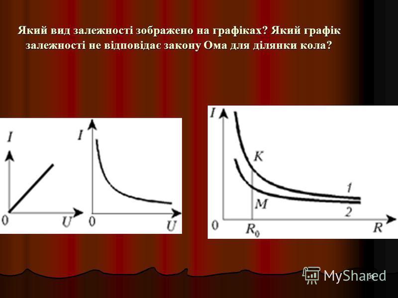 35 Який вид залежності зображено на графіках? Який графік залежності не відповідає закону Ома для ділянки кола?