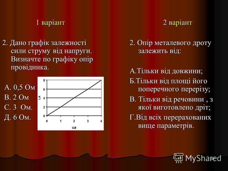 37 1 варіант 2. Дано графік залежності сили струму від напруги. Визначте по графіку опір провідника. А. 0,5 Ом А. 0,5 Ом В. 2 Ом В. 2 Ом С. 3 Ом. С. 3 Ом. Д. 6 Ом. Д. 6 Ом. 2 варіант 2. Опір металевого дроту залежить від: А.Тільки від довжини; Б.Тіль