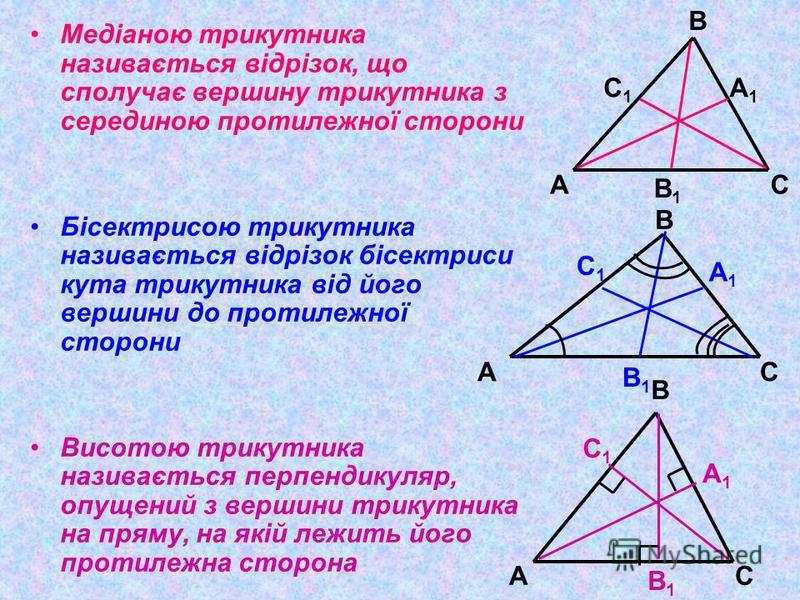 Медіаною трикутника називається відрізок, що сполучає вершину трикутника з серединою протилежної сторони Бісектрисою трикутника називається відрізок бісектриси кута трикутника від його вершини до протилежної сторони Висотою трикутника називається пер