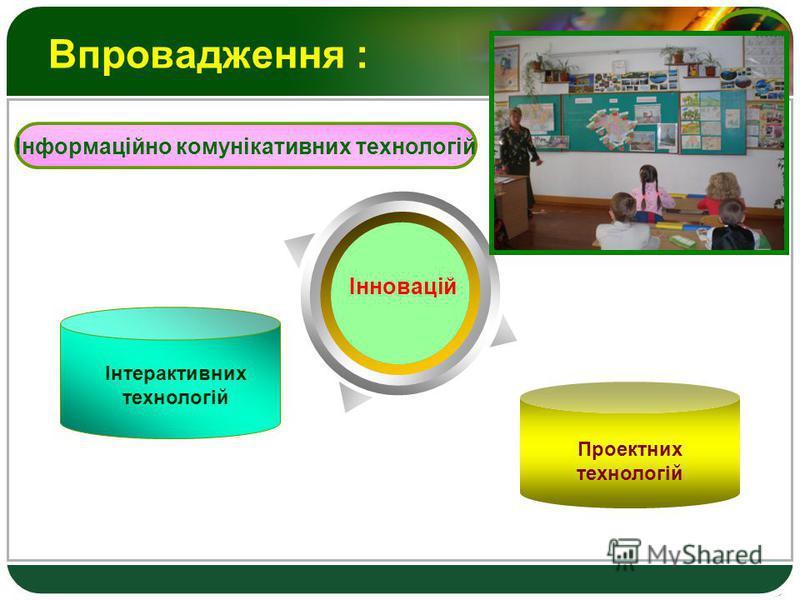 LOGO Впровадження : Інформаційно комунікативних технологій Text Інновацій Інтерактивних технологій Проектних технологій