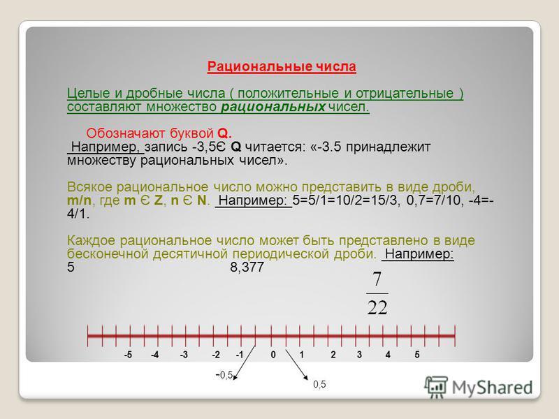 Рациональные числа Целые и дробные числа ( положительные и отрицательные ) составляют множество рациональных чисел. Обозначают буквой Q. Например, запись -3,5Є Q читается: «-3.5 принадлежит множеству рациональных чисел». Всякое рациональное число мож
