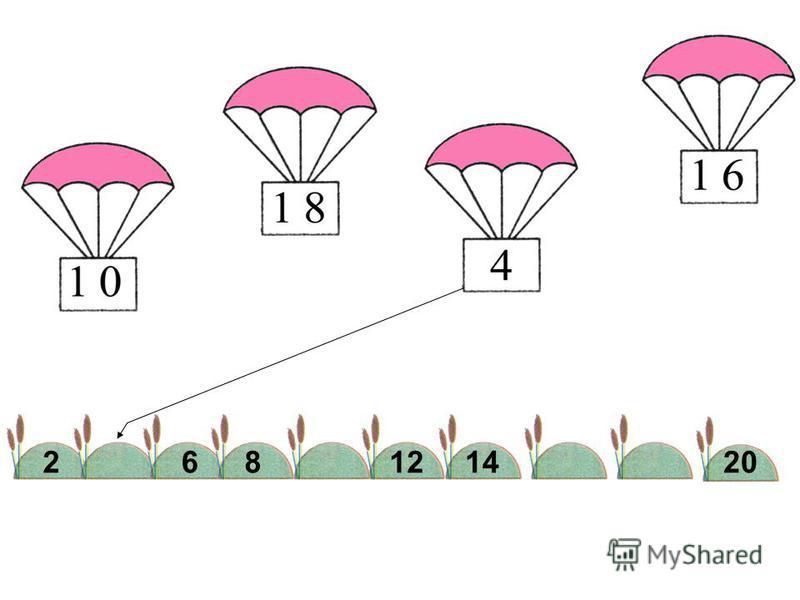 Первое моё условие. Если вы расскажите, что знаете по математике, то ваша ёлочка нарядится в разноцветные шары.