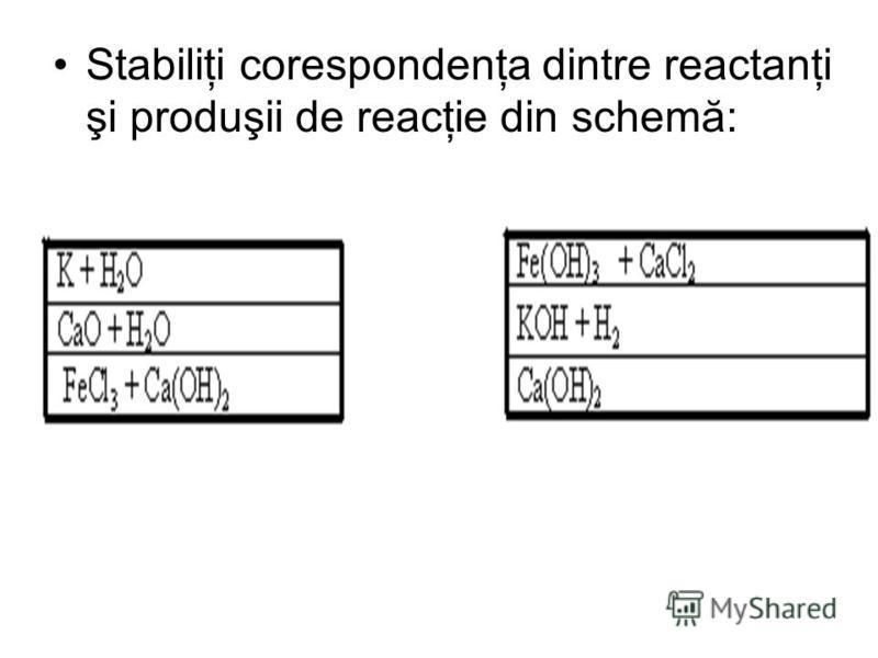 Stabiliţi corespondenţa dintre reactanţi şi produşii de reacţie din schemă: