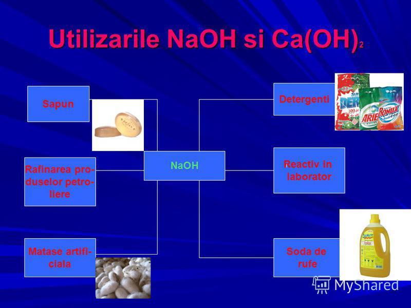 Utilizarile NaOH si Ca(OH) 2 NaOH Rafinarea pro- duselor petro- liere Sapun Matase artifi- ciala Detergenti Reactiv in laborator Soda de rufe