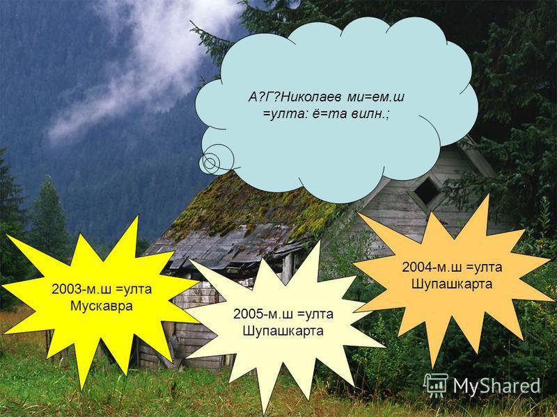 А?Г?Николаев ми=ем.ш =лута: ё=та волн.; 2003-м.ш =лута Мускавра 2005-м.ш =лута Шупашкарта 2004-м.ш =лута Шупашкарта
