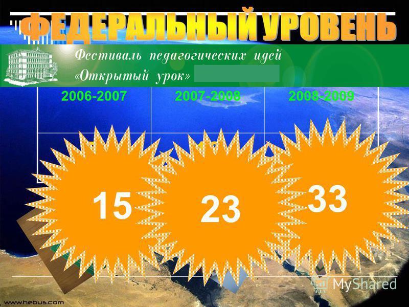 2006-20072007-20082008-2009 71012 33 15 23