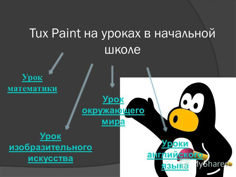 Tux Paint на уроках в начальной школе Урок математики Урок изобразительного искусства Урок окружающего мира Уроки английского языка