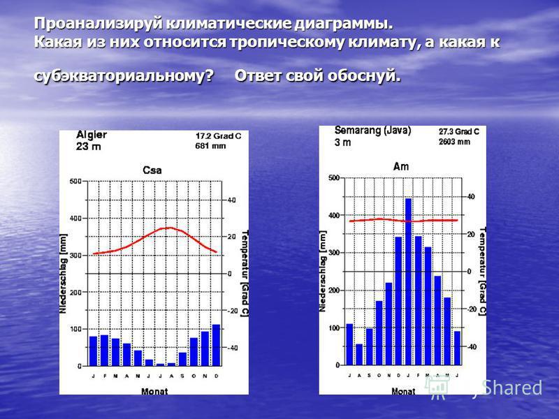 Проанализируй климатические диаграммы. Какая из них относится тропическому климату, а какая к субэкваториальному? Ответ свой обоснуй.
