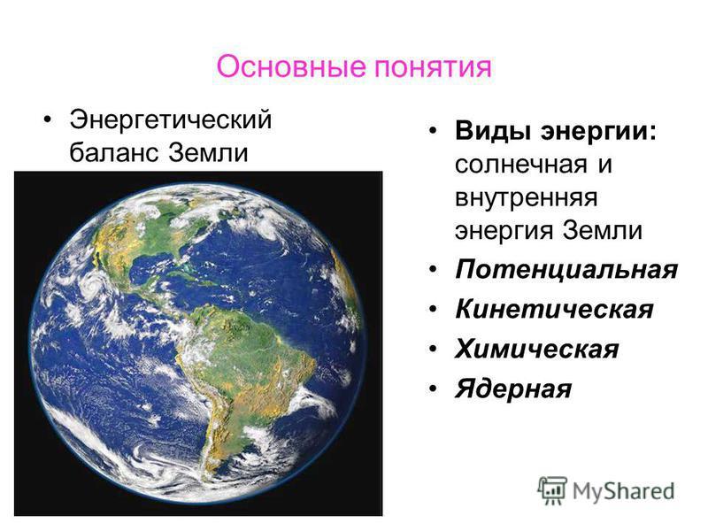 Основные понятия Энергетический баланс Земли Виды энергии: солнечная и внутренняя энергия Земли Потенциальная Кинетическая Химическая Ядерная