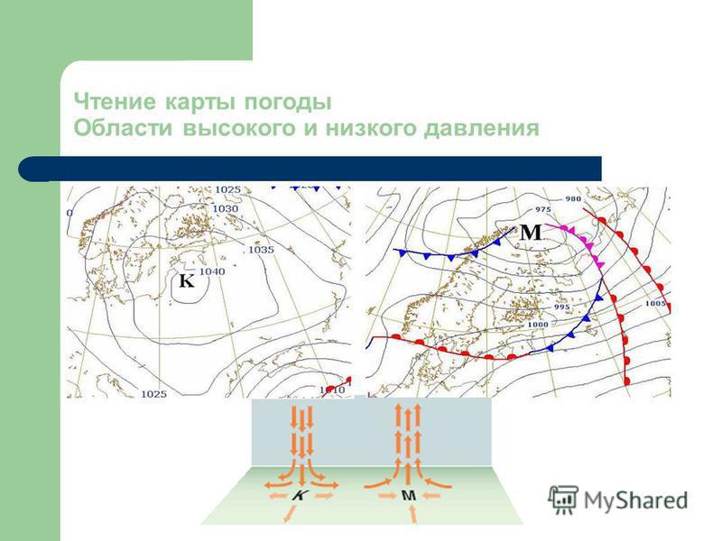 Чтение карты погоды Области высокого и низкого давления