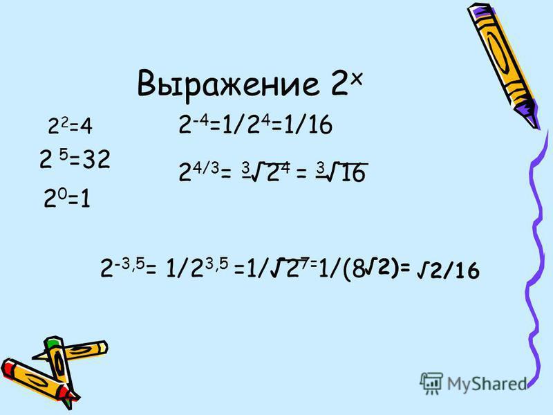 Выражение 2 х 2 2 =4 2 5 =32 2 0 =1 2 -4 =1/2 4 =1/16 2 4/3 = 32 4 = 316 2 -3,5 = 1/2 3,5 =1/2 7= 1/(8 2)= 2/16 2)=
