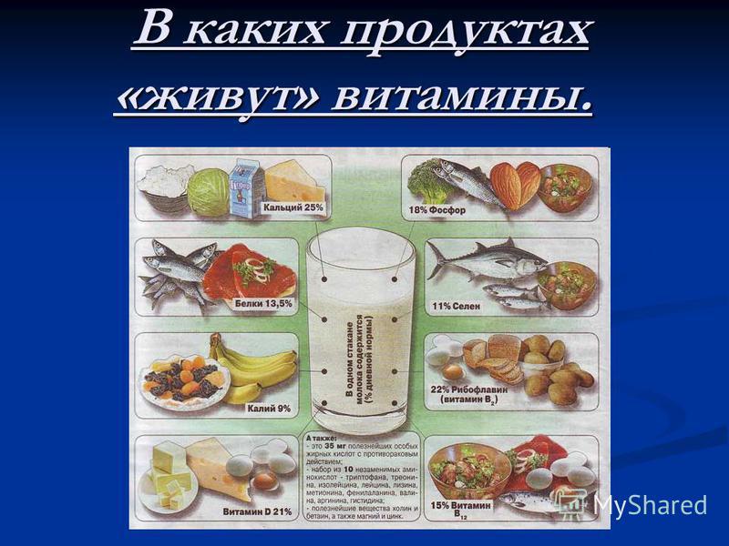 В каких продуктах «живут» витамины. В каких продуктах «живут» витамины.