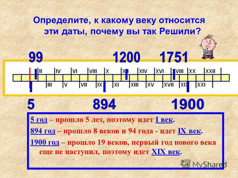 Определите, к какому веку относится эти даты, почему вы так Решили? 5 год – прошло 5 лет, поэтому идет I век. 894 год – прошло 8 веков и 94 года - идет IX век. 1900 год – прошло 19 веков, первый год нового века еще не наступил, поэтому идет XIX век.