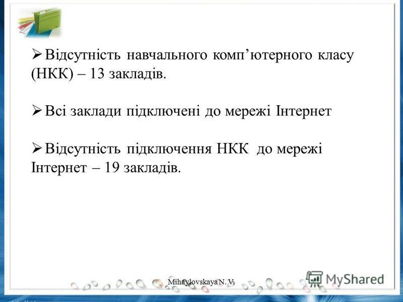 Відсутність навчального компютерного класу (НКК) – 13 закладів. Всі заклади підключені до мережі Інтернет Відсутність підключення НКК до мережі Інтернет – 19 закладів. Mihaylovskaya N. V.