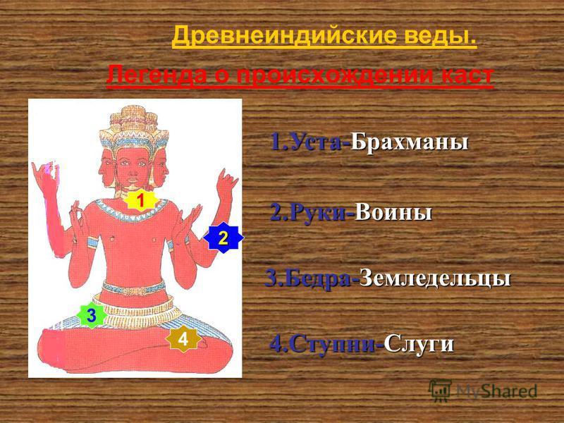 Легенда о происхождении каст 1 2 3 4 1.Уста-Брахманы 2.Руки-Воины 3.Бедра-Земледельцы 4.Ступни-Слуги Древнеиндийские веды.