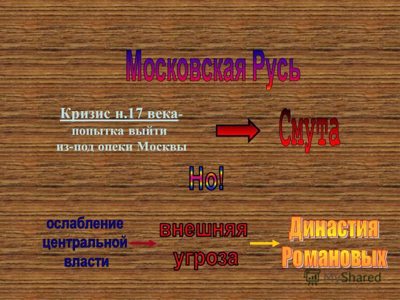 Кризис н.17 века - попытка выйти из-под опеки Москвы