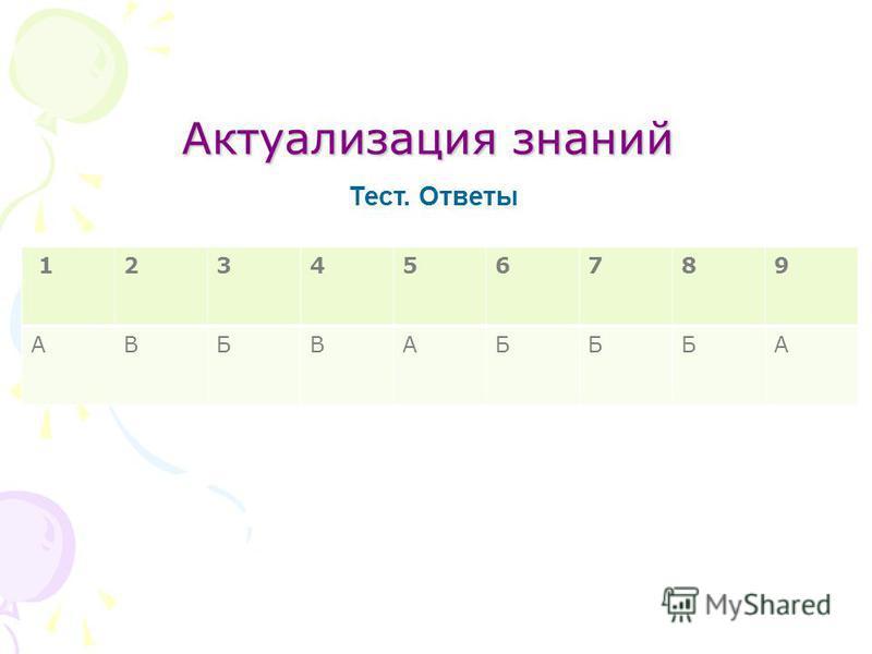 Актуализация знаний Тест. Ответы 123456789 АВБВАБББА