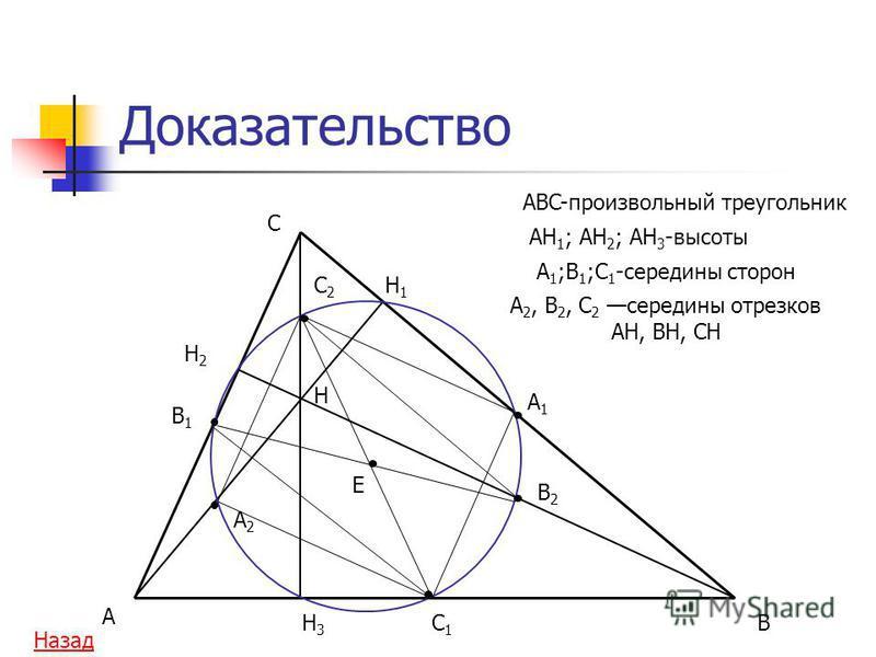 Доказательство A C BH3H3 H1H1 H2H2 B1B1 A1A1 C1C1 H B2B2 C2C2 A2A2 ABC-произвольный треугольник AH 1 ; AH 2 ; AH 3 -высоты A 1 ;B 1 ;C 1 -середины сторон E A 2, B 2, C 2 середины отрезков AH, BH, CH Назад