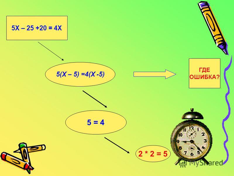 5Х – 25 +20 = 4Х 5(Х – 5) =4(Х -5) 5 = 4 2 * 2 = 5 ГДЕ ОШИБКА?