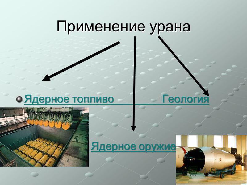 Применение урана Ядерное топливо Геология Ядерное топливо Геология Ядерное оружие Ядерное оружие Ядерное оружие Ядерное оружие