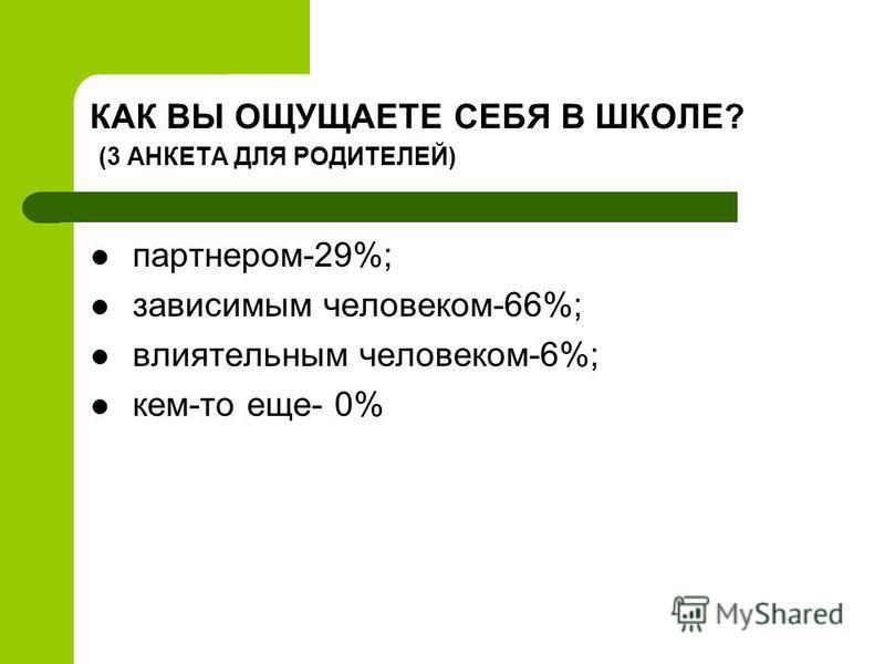 КАК ВЫ ОЩУЩАЕТЕ СЕБЯ В ШКОЛЕ? (3 АНКЕТА ДЛЯ РОДИТЕЛЕЙ) партнером-29%; зависимым человеком-66%; влиятельным человеком-6%; кем-то еще- 0%