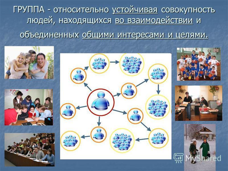 ГРУППА - относительно устойчивая совокупность людей, находящихся во взаимодействии и объединенных общими интересами и целями.