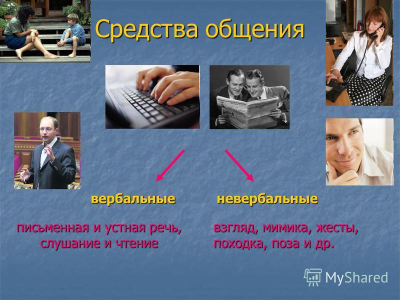 Средства общения вербальные невербальные письменная и устная речь, слушание и чтение взгляд, мимика, жесты, походка, поза и др.