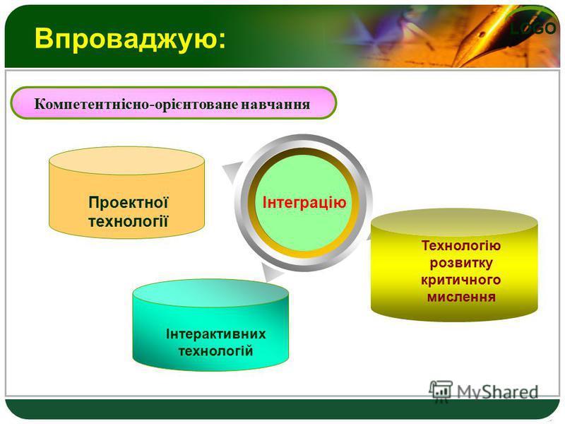 LOGO Впроваджую: Компетентнісно-орієнтоване навчання Text Інтеграцію Інтерактивних технологій Технологію розвитку критичного мислення Проектної технології