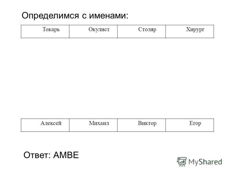 Токарь ОкулистСтоляр Хирург Алексей МихаилВиктор Егор Определимся с именами: Ответ: АМВЕ