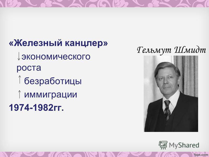 «Железный канцлер» экономического роста безработицы иммиграции 1974-1982 гг. Гельмут Шмидт